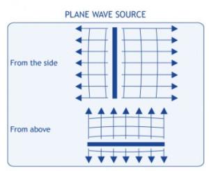 plane wave source